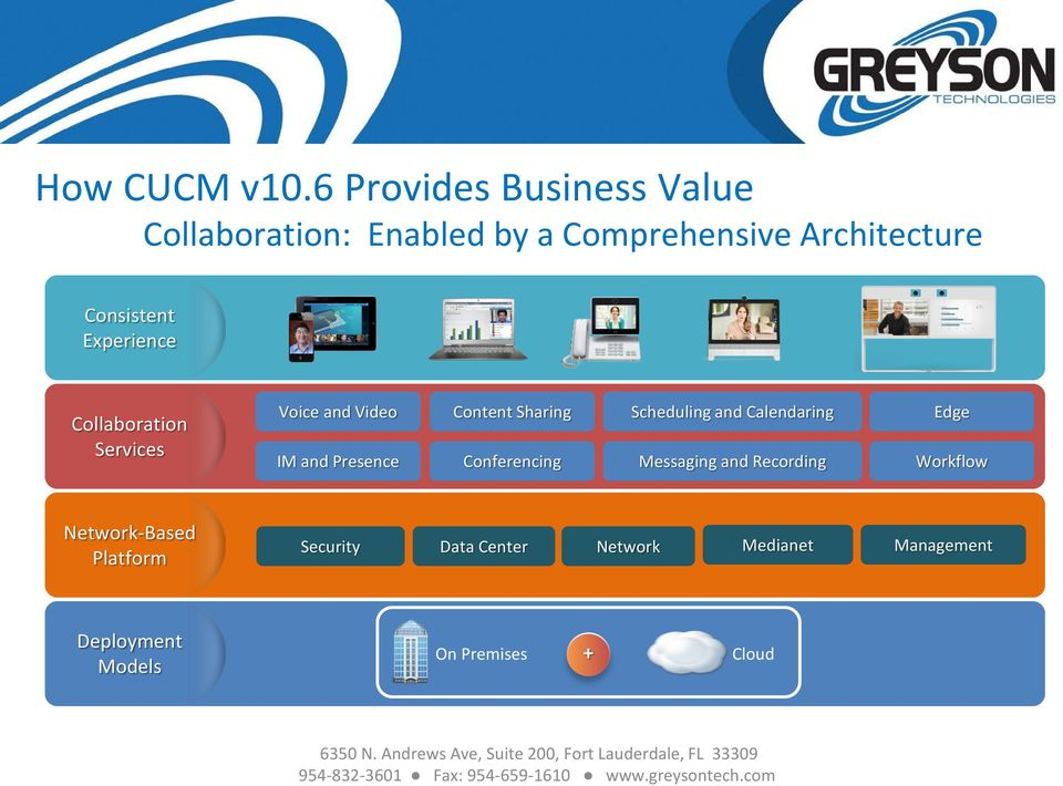 Experience Collaboration Services Voice and Video IM and Presence Content Sharing