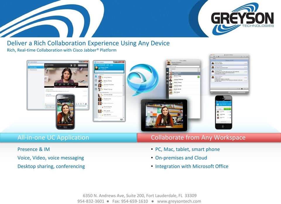 Voice, Video, voice messaging Desktop sharing, conferencing Collaborate from Any