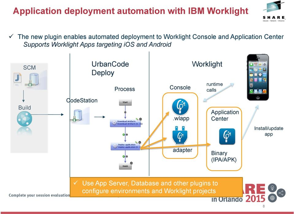Deploy Worklight Process Console runtime calls Build CodeStation.