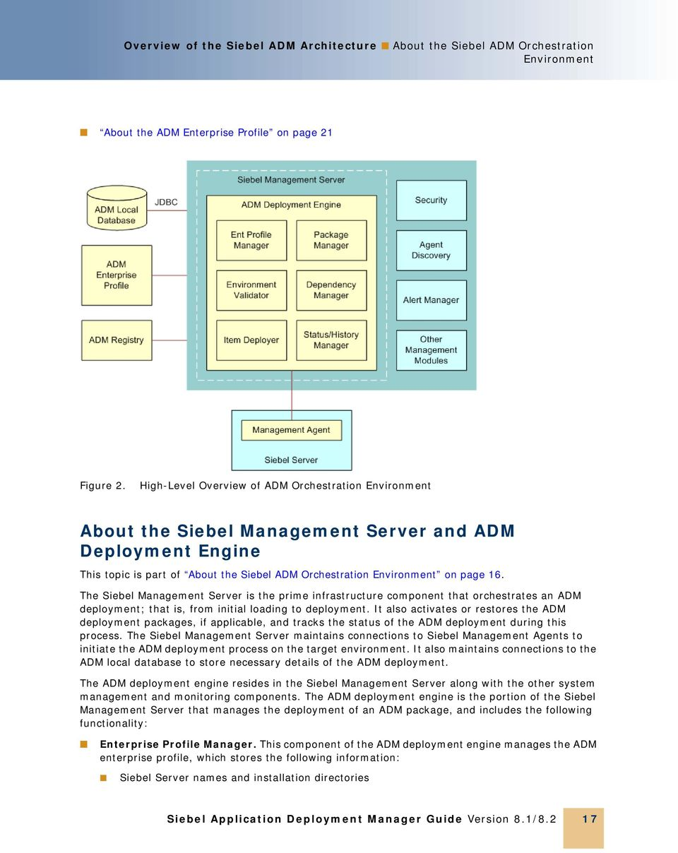 The Siebel Management Server is the prime infrastructure component that orchestrates an ADM deployment; that is, from initial loading to deployment.
