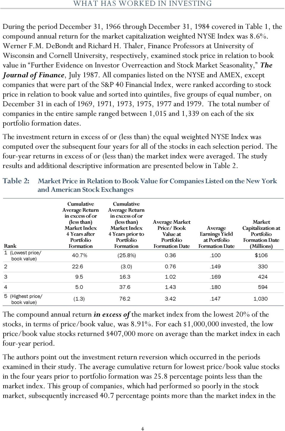 Thaler, Finance Professors at University of Wisconsin and Cornell University, respectively, examined stock price in relation to book value in Further Evidence on Investor Overreaction and Stock