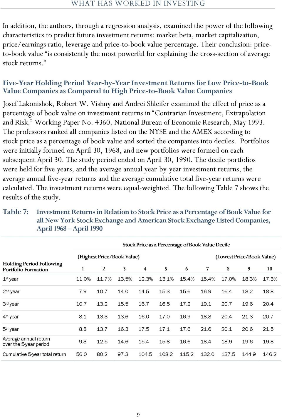 Five-Year Holding Period Year-by-Year Investment Returns for Low Price-to-Book Value Companies as Compared to High Price-to-Book Value Companies Josef Lakonishok, Robert W.