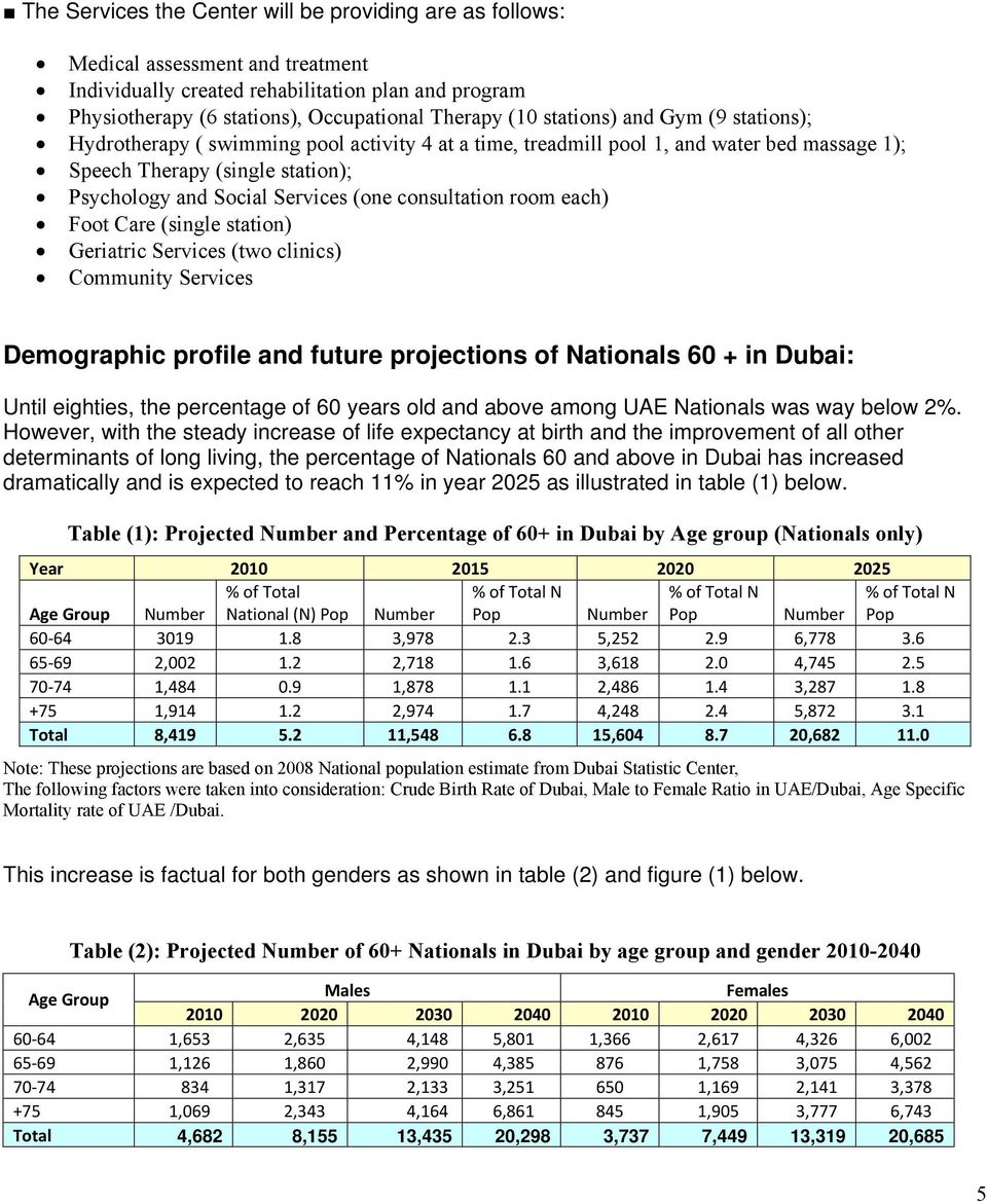 consultation room each) Foot Care (single station) Geriatric Services (two clinics) Community Services Demographic profile and future projections of Nationals 60 + in Dubai: Until eighties, the