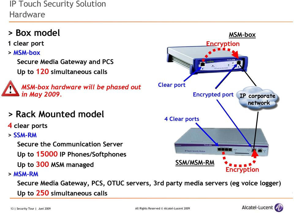 > Rack Mounted model 4 clear ports > SSM-RM Secure the Communication Server Up to 15000 IP Phones/Softphones Up to 300 MSM managed