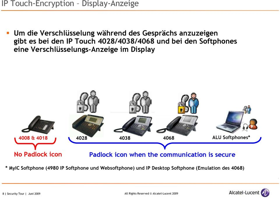 4028 4038 4068 ALU Softphones* No Padlock icon Padlock icon when the communication is secure * MyIC