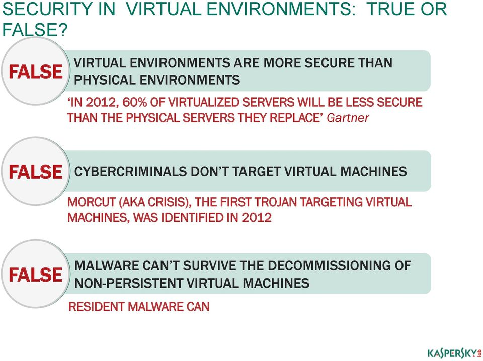 LESS SECURE THAN THE PHYSICAL SERVERS THEY REPLACE Gartner?