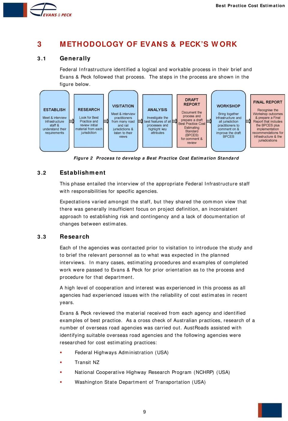 practice standard for project estimating pdf
