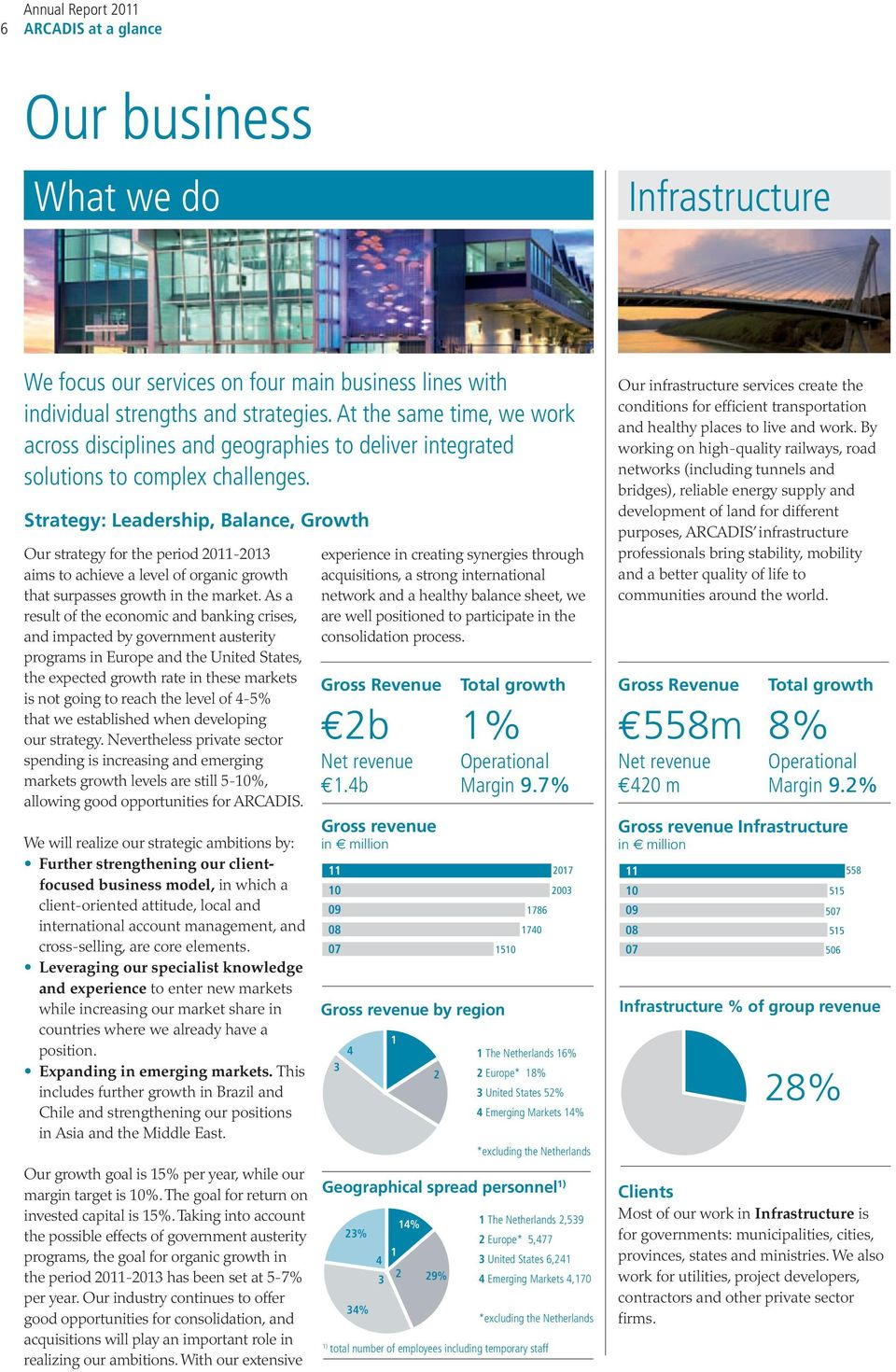Strategy: Leadership, Balance, Growth Our strategy for the period 2011-2013 aims to achieve a level of organic growth that surpasses growth in the market.