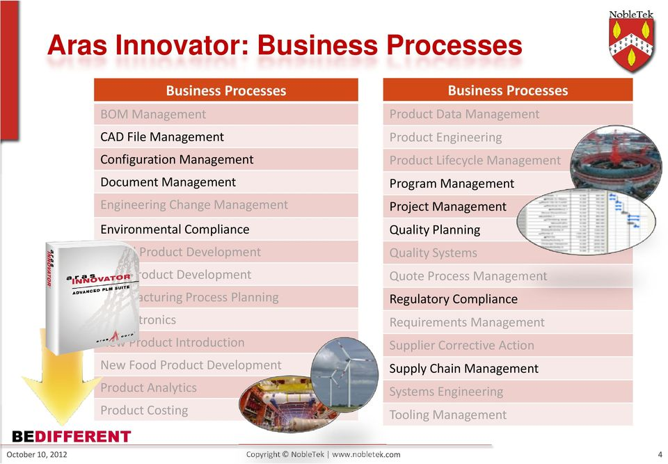 Costing Business Processes Product Data Management Product Engineering Product Lifecycle Management Program Management Project Management Quality Planning Quality Systems Quote Process