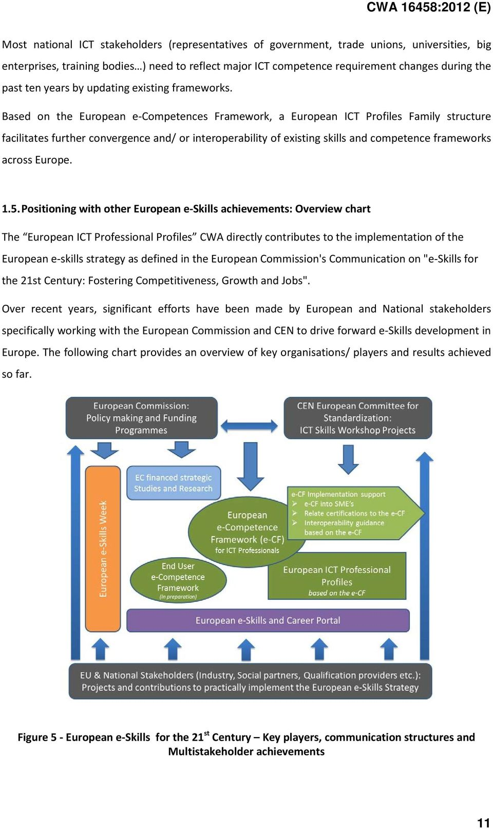 Based on the European e-competences Framework, a European ICT Profiles Family structure facilitates further convergence and/ or interoperability of existing skills and competence frameworks across