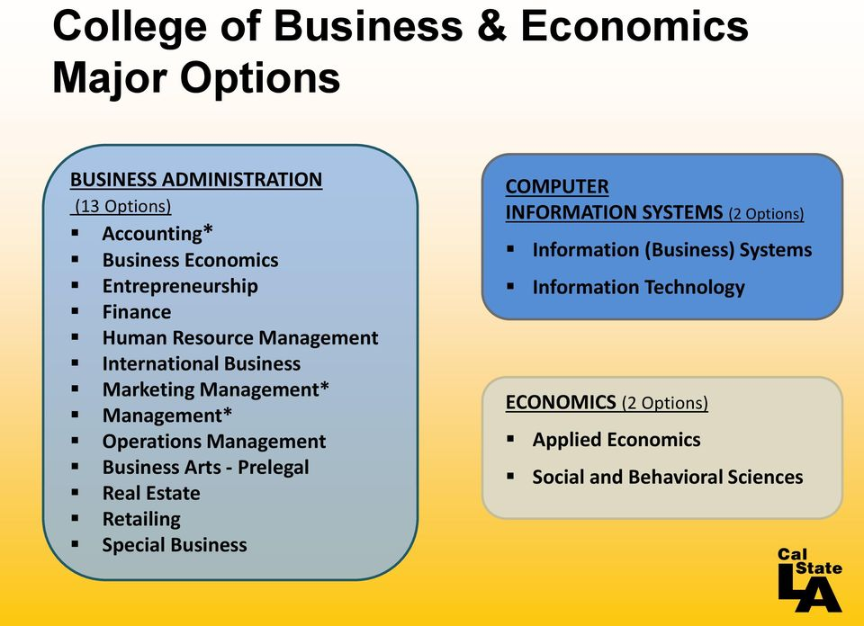 Operations Management Business Arts - Prelegal Real Estate Retailing Special Business COMPUTER INFORMATION SYSTEMS (2