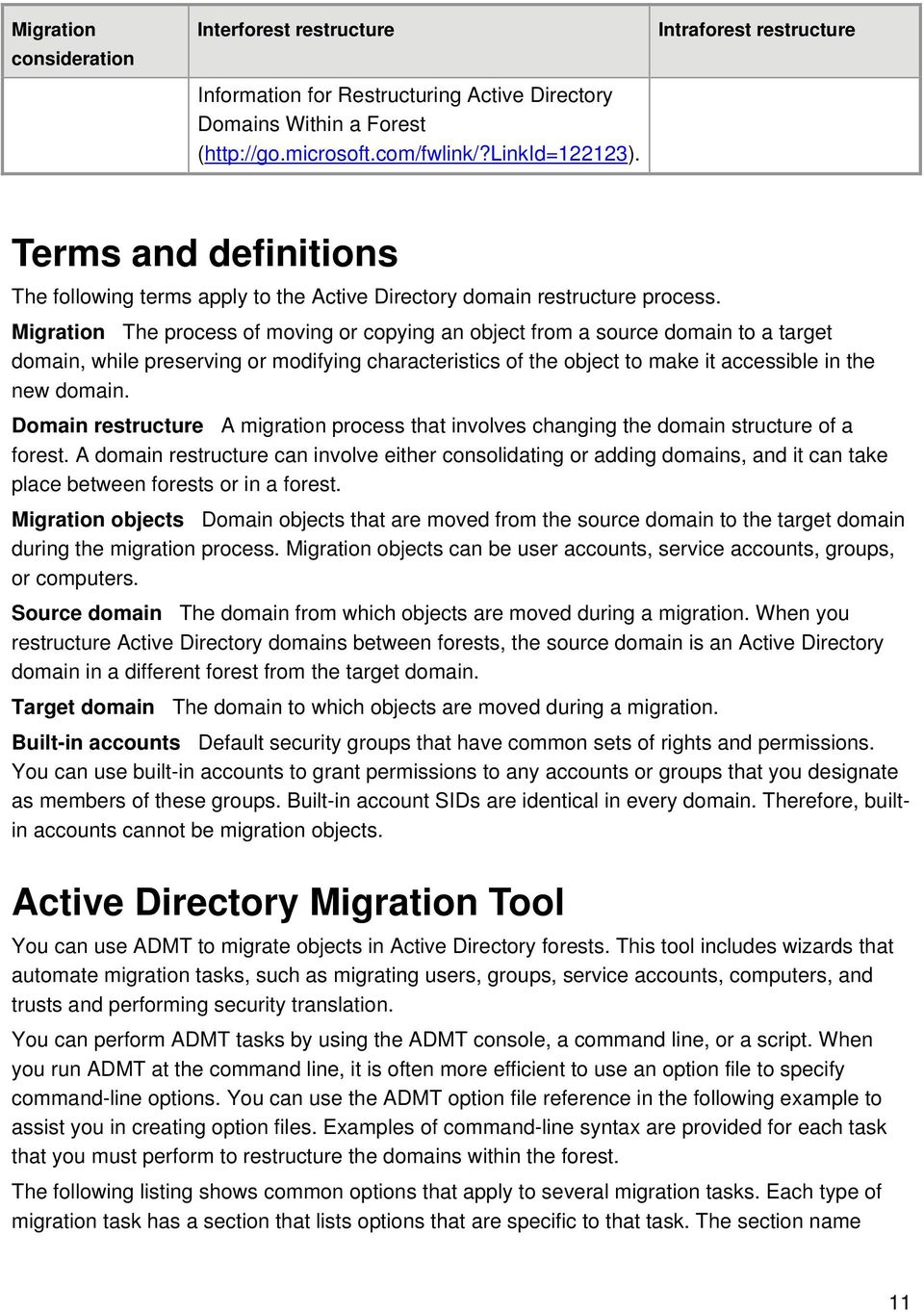 Migration The process of moving or copying an object from a source domain to a target domain, while preserving or modifying characteristics of the object to make it accessible in the new domain.