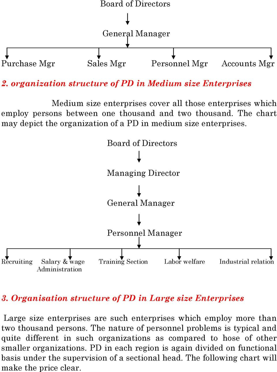 The chart may depict the organization of a PD in medium size enterprises.