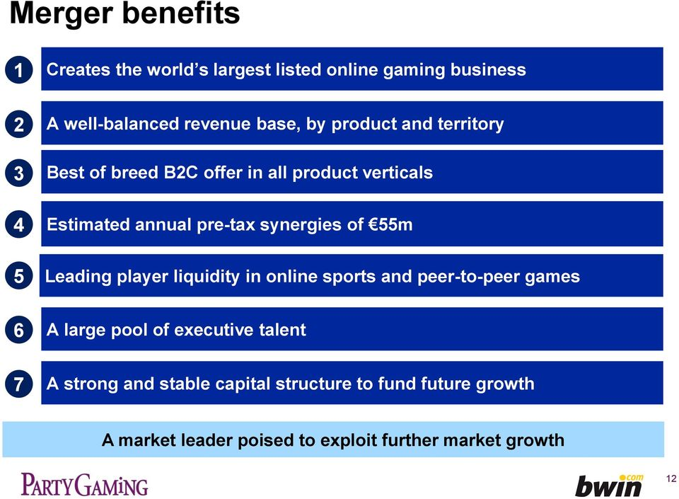 55m 5 Leading player liquidity in online sports and peer-to-peer games 6 A large pool of executive talent 7 A
