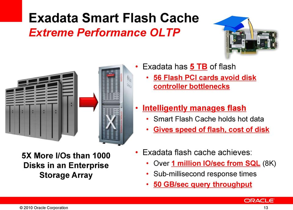 cost of disk 5X More I/Os than 1000 Disks in an Enterprise Storage Array Exadata flash cache achieves: Over