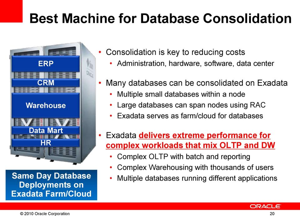 databases can span nodes using RAC Exadata serves as farm/cloud for databases Exadata delivers extreme performance for complex workloads that mix OLTP and