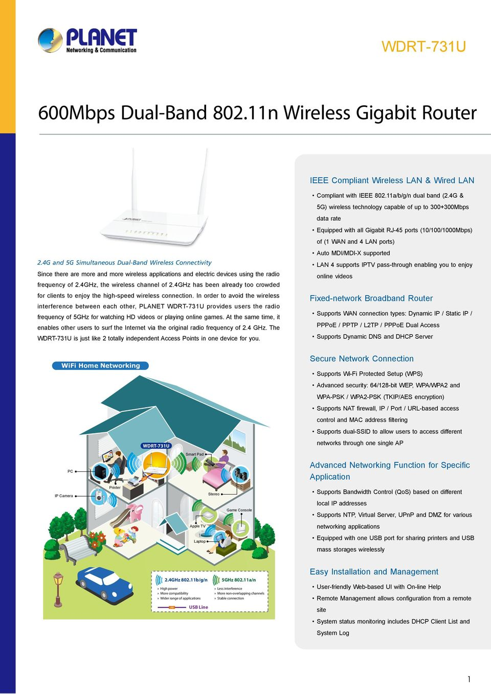 4G and 5G Simultaneous Dual-Band Wireless Connectivity Since there are more and more wireless applications and electric devices using the radio frequency of 2.4GHz, the wireless channel of 2.