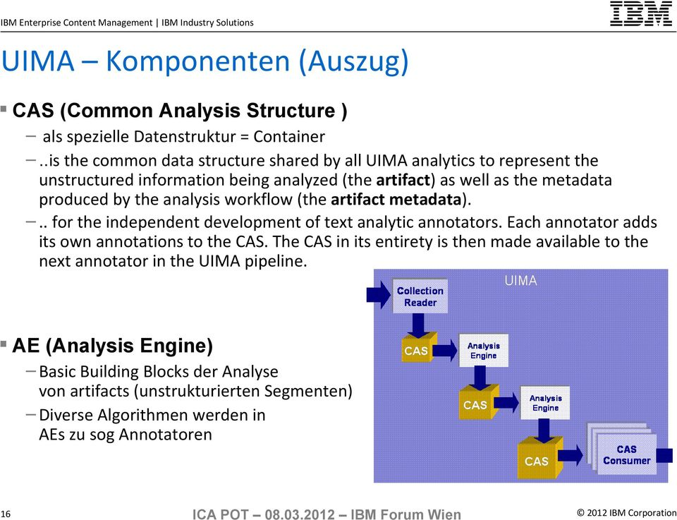 the analysis workflow (the artifact metadata)... for the independent development of text analytic annotators. Each annotator adds its own annotations to the CAS.