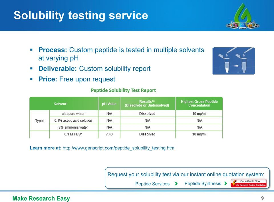 at: http://www.genscript.com/peptide_solubility_testing.