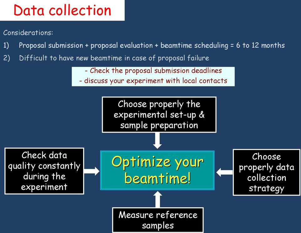 your experiment with local contacts Choose properly the experimental set-up & sample preparation Check data quality
