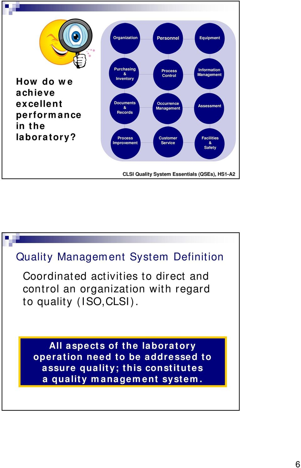 CLSI Quality System Essentials (QSEs), HS1-A2 Quality System Definition Coordinated activities to direct and control an
