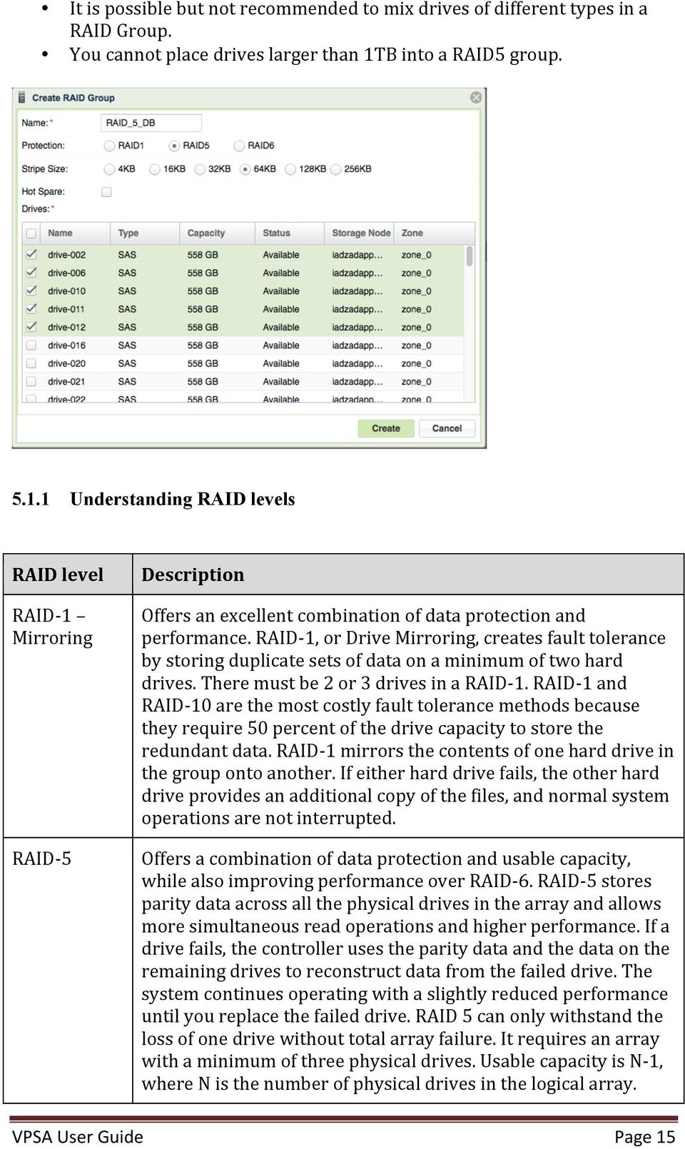 RAID- 1, or Drive Mirroring, creates fault tolerance by storing duplicate sets of data on a minimum of two hard drives. There must be 2 or 3 drives in a RAID- 1.