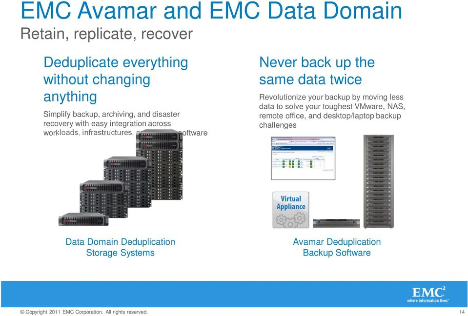 Never back up the same data twice Revolutionize your backup by moving less data to solve your toughest VMware, NAS,