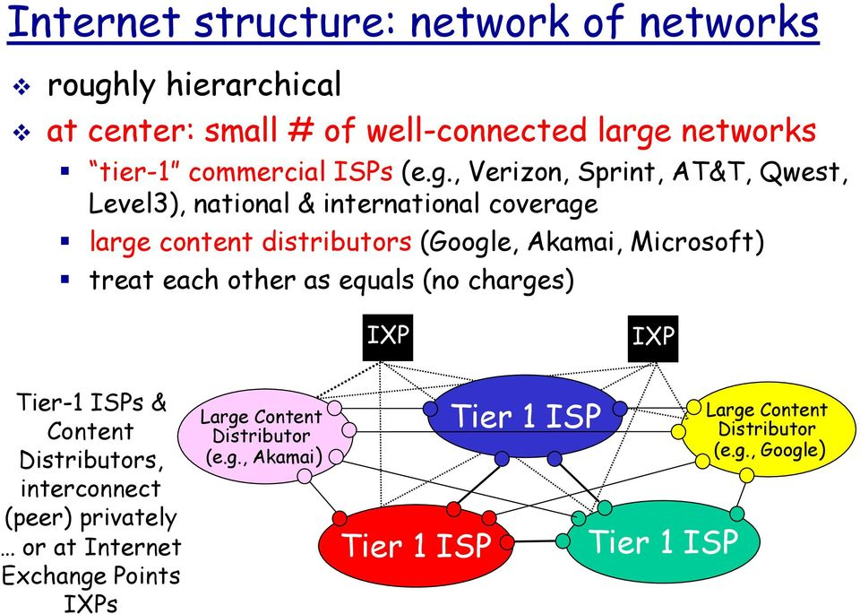 , Verizon, Sprint, AT&T, Qwest, Level3), national & international coverage large content distributors (Google, Akamai, Microsoft)