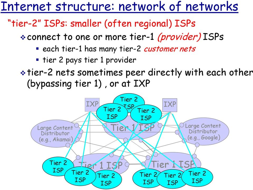 tier-2 nets sometimes peer directly with each other (bypassing tier 1), or at IXP Large Content