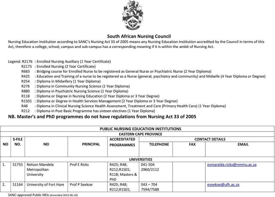 Public Nursing Education Institutions Eastern Cape Province