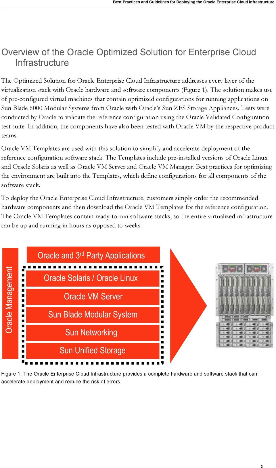 The solution makes use of pre-configured virtual machines that contain optimized configurations for running applications on Sun Blade 6000 Modular Systems from Oracle with Oracle s Sun ZFS Storage