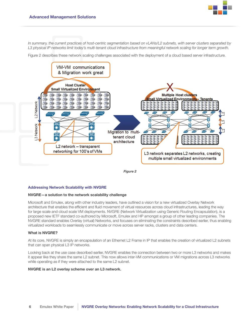 Figure 2 Addressing Network Scalability with NVGRE NVGRE a solution to the network scalability challenge Microsoft and Emulex, along with other industry leaders, have outlined a vision for a new