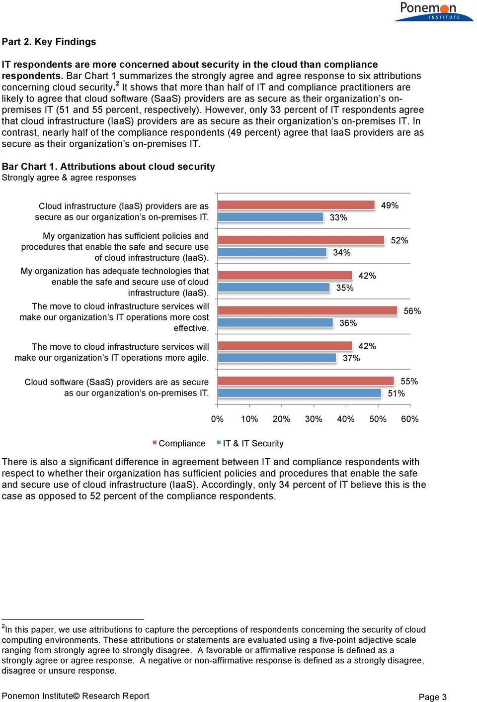 2 It shows that more than half of IT and compliance practitioners are likely to agree that cloud software (SaaS) providers are as secure as their organization s onpremises IT (51 and 55 percent,