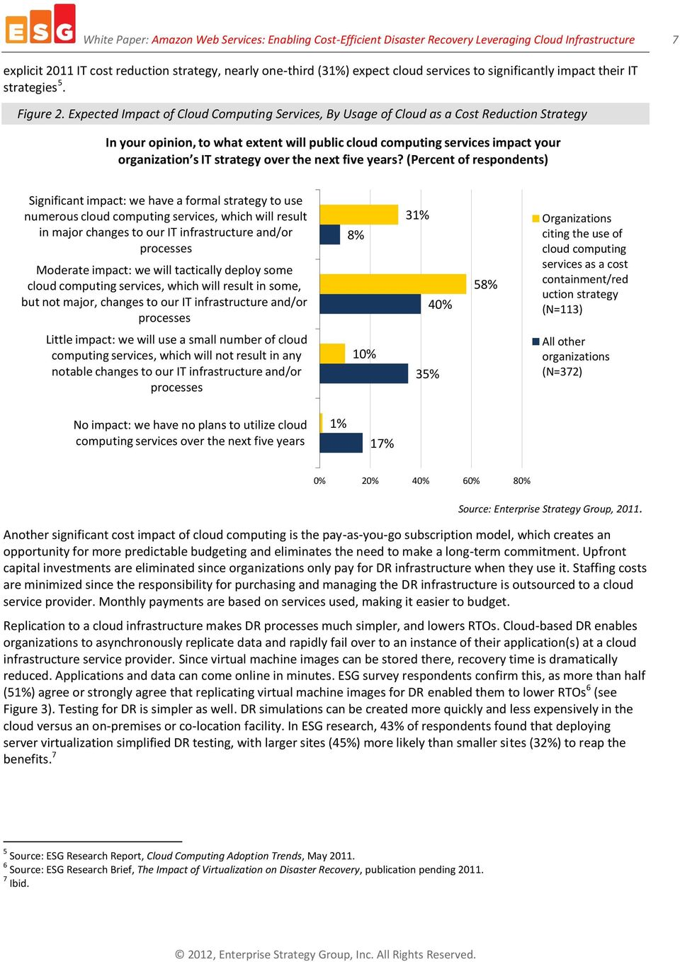Expected Impact of Cloud Computing Services, By Usage of Cloud as a Cost Reduction Strategy In your opinion, to what extent will public cloud computing services impact your organization s IT strategy
