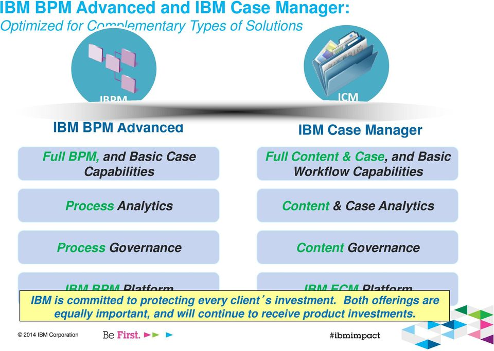Content & Case Analytics Process Governance Content Governance IBM BPM Platform IBM ECM Platform IBM is committed to