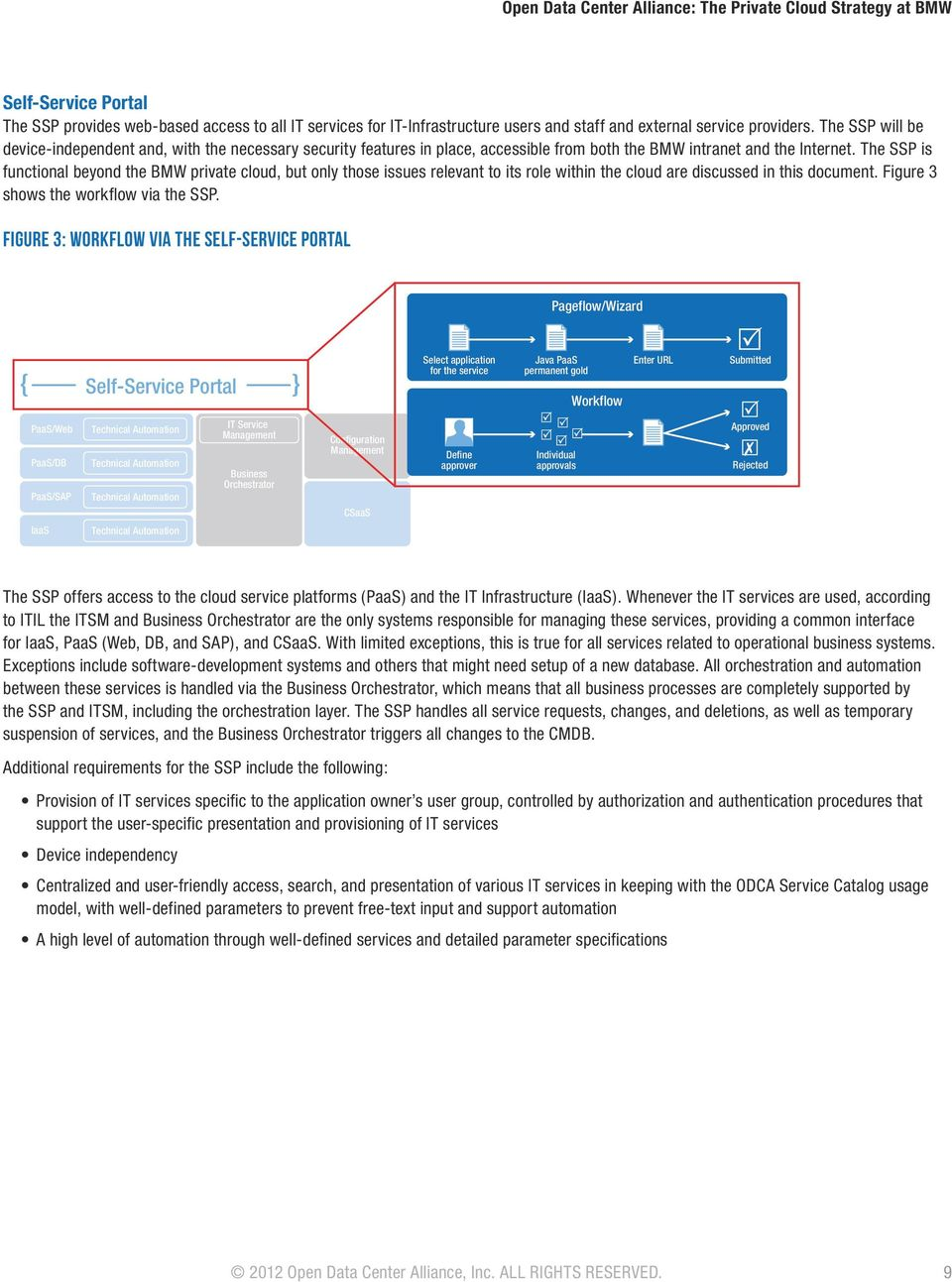 The SSP is functional beyond the BMW private cloud, but only those issues relevant to its role within the cloud are discussed in this document. Figure 3 shows the workflow via the SSP.