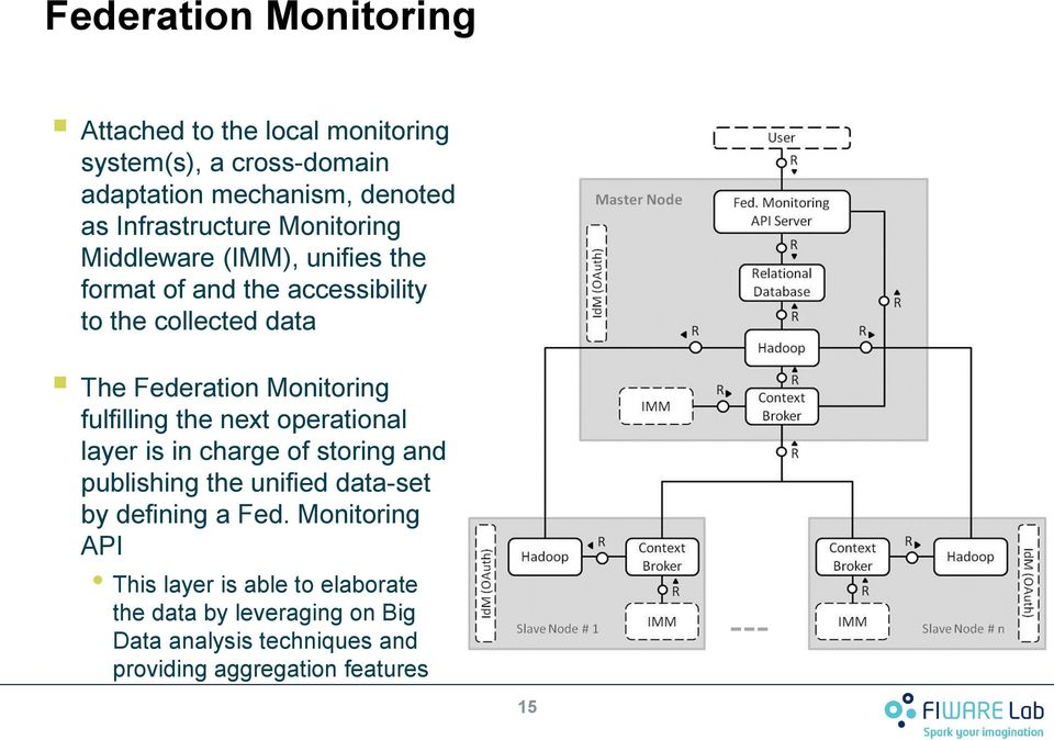Monitoring fulfilling the next operational layer is in charge of storing and publishing the unified data-set by defining a Fed.