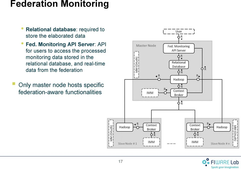 Monitoring API Server: API for users to access the processed monitoring