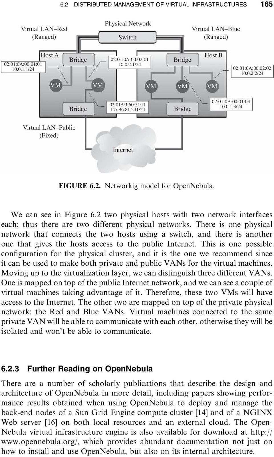 We can see in Figure 6.2 two physical hosts with two network interfaces each; thus there are two different physical networks.