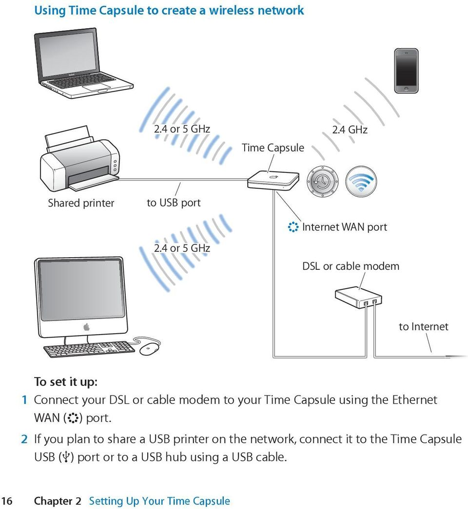 to your Time Capsule using the Ethernet WAN (<) port.
