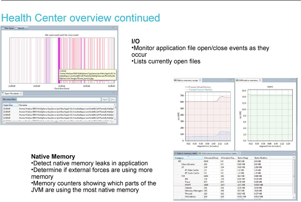 memory leaks in application Determine if external forces are using more