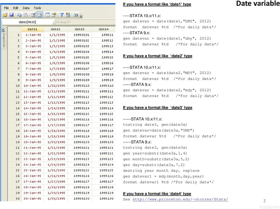 "x: gen datevar = date(date2,""mdy"", 2012) format datevar %td /*For daily data*/ ------STATA 9."