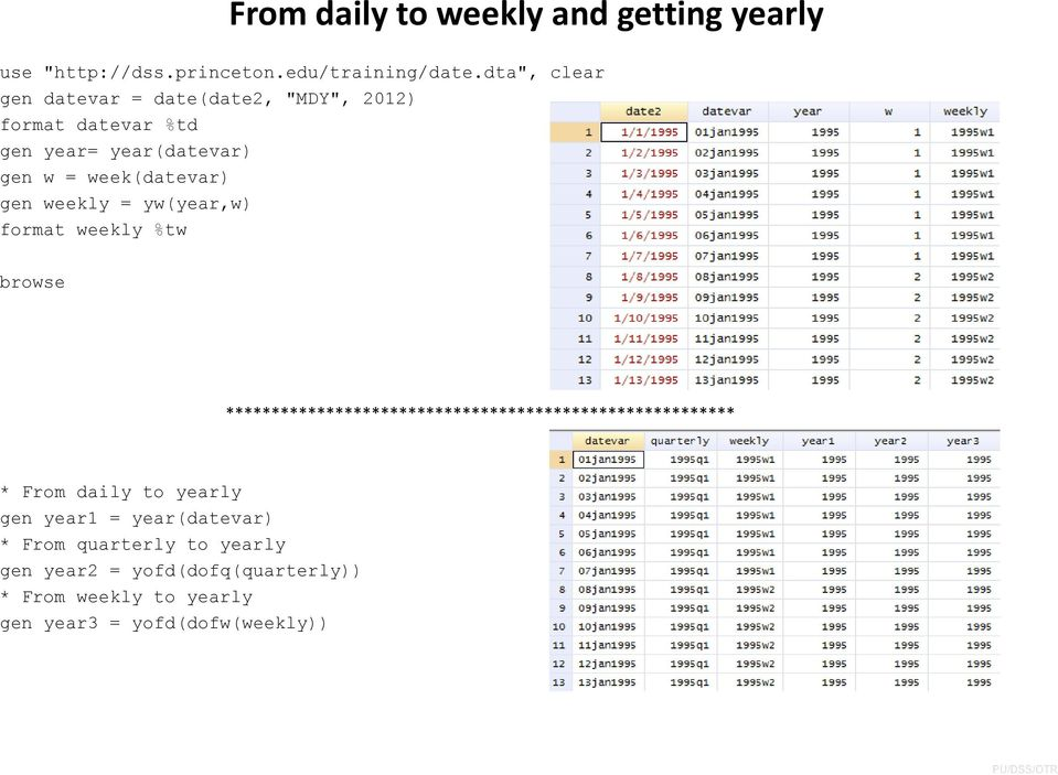 gen weekly = yw(year,w) format weekly %tw browse ******************************************************** * From