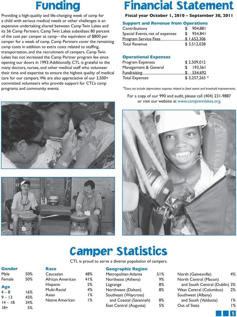 Camp Partners cover the remaining camp costs in addition to extra costs related to staffing, transportation, and the recruitment of campers.