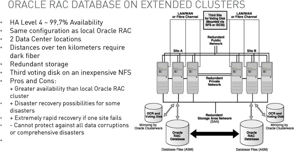 Cons: + Greater availability than local Oracle RAC cluster + Disaster recovery possibilities for some disasters + Extremely