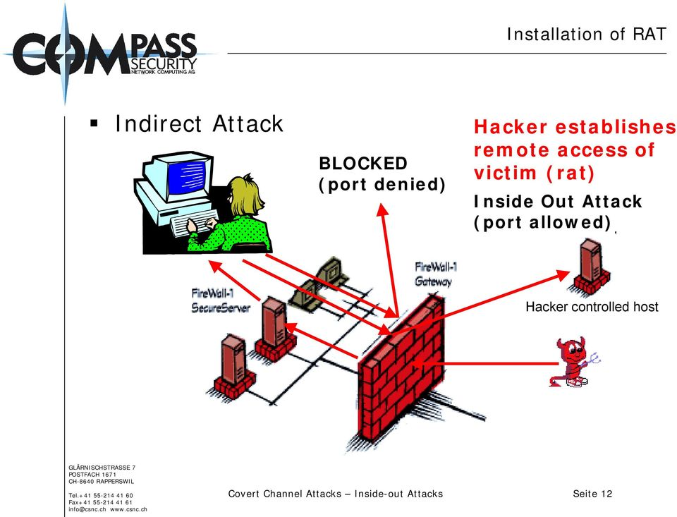 establishes remote access of victim (rat) Inside Out
