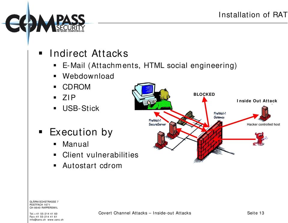 USB-Stick BLOCKED Inside Out Attack! Execution by! Manual!