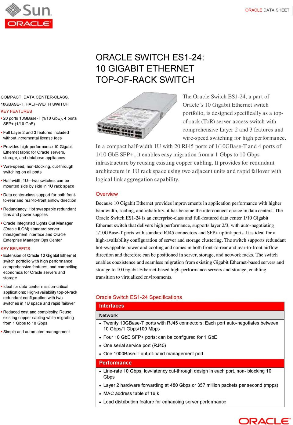 cut-through switching on all ports Half-width 1U two switches can be mounted side by side in 1U rack space Data center-class support for both frontto-rear and rear-to-front airflow direction