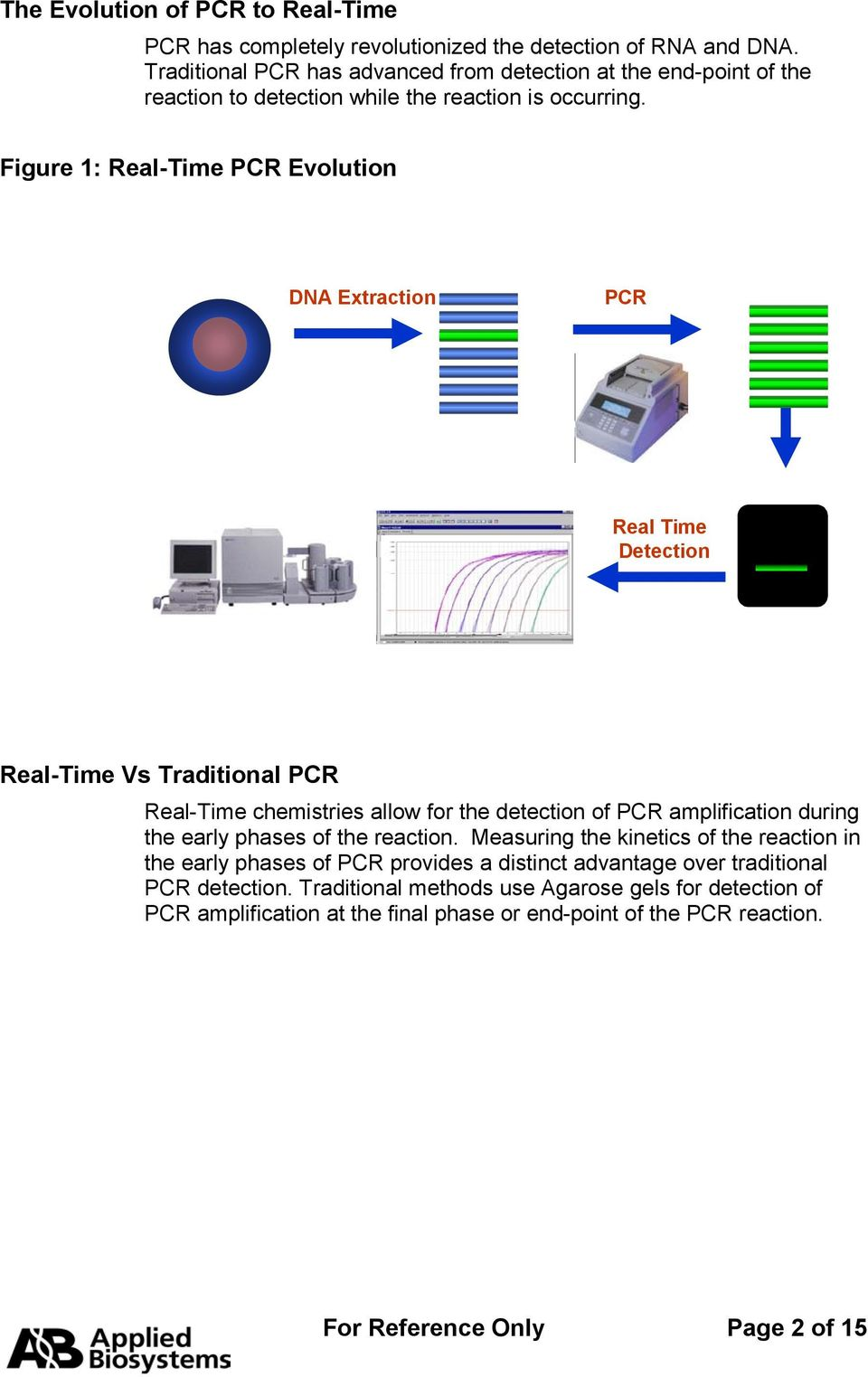 Figure 1: Real-Time PCR Evolution DNA Extraction PCR Real Time Detection Real-Time Vs Traditional PCR Real-Time chemistries allow for the detection of PCR amplification during