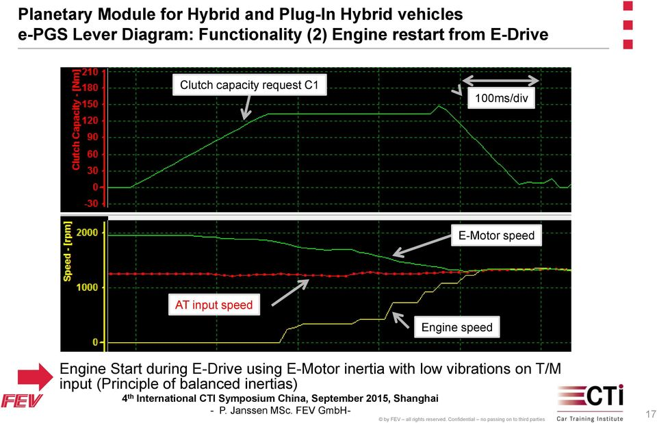 input speed Engine speed Engine Start during E-Drive using